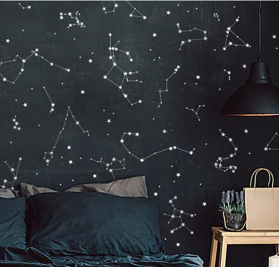 Astronomy Wall